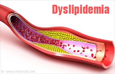 Các rối loạn Lipid máu