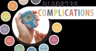 main-diabetes-complications